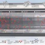 Hiukkassuodatin päästöt EU1 - EU6